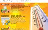 Chủ động phòng chống các bệnh do nắng, nóng