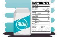 3 tiêu chí chọn thức uống dinh dưỡng cho trẻ mẹ nhất định phải nằm lòng